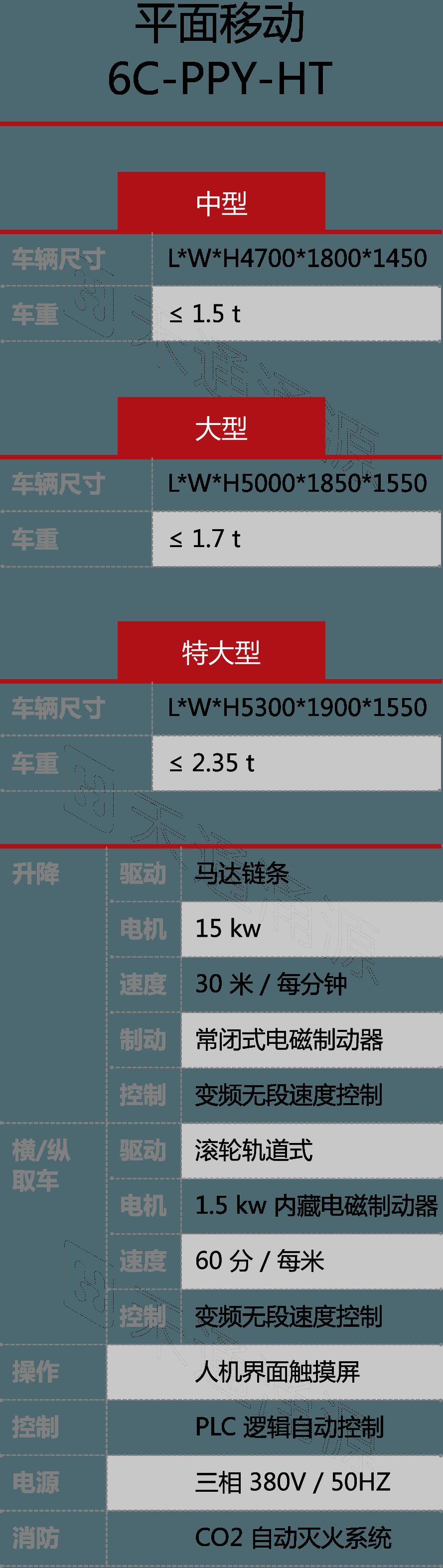 htw_卯兔-平面移动S-技术参数