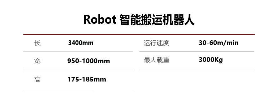 Robot智能搬运机器人-手机版