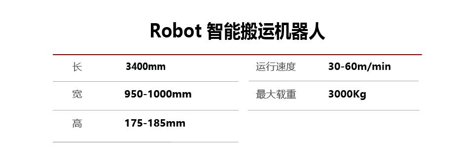 Robot智能搬运机器人-电脑版